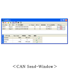CAN, LIN, FlexRay対応解析ソフトウェア Xtm