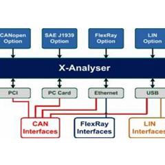 X-Analyser3